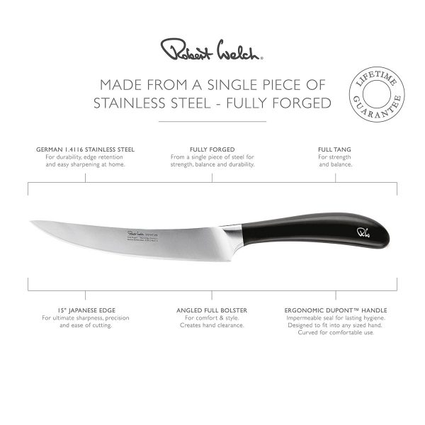 made from a single piece of stainless steel - fully forged - infographic